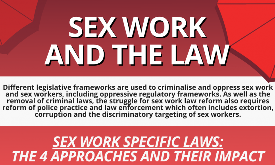 Sex work and the Law