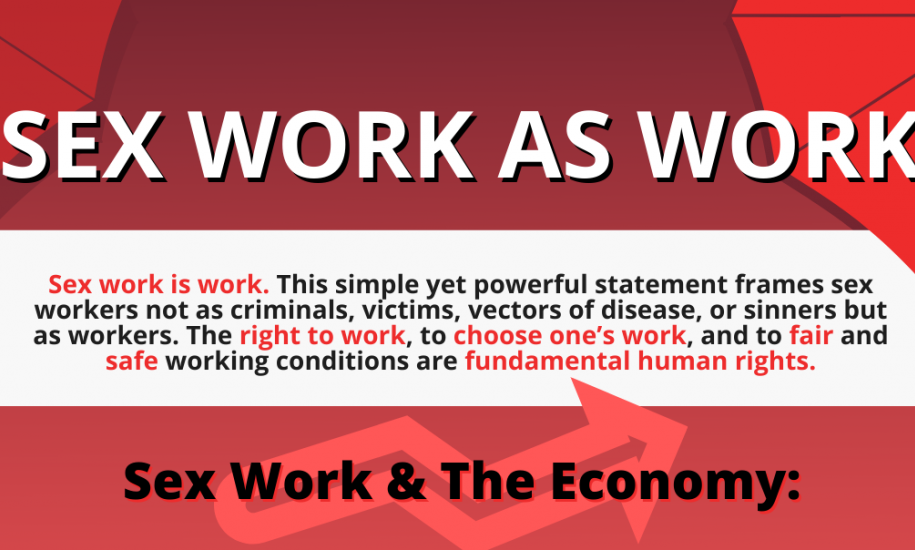 Sex Work as Work teaser