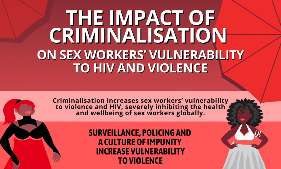 Impact of criminalisation teaser