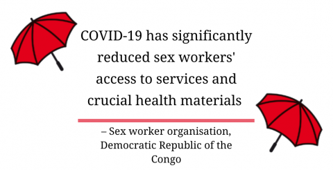 A quote from an organisation in DRC stating that sex workers have reduced access to health services during the pandemic.