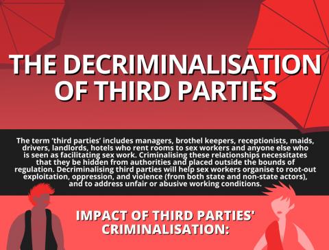 Decriminalisation of third parties teaser