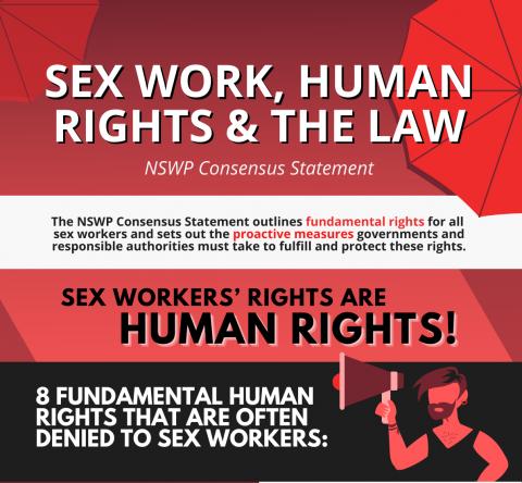 English consensus statement infographic teaser