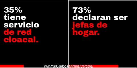 AMMAR Córdoba